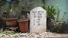 Distance marker at the railway tracks in a 'slum area' in Hanoi, Vietnam Stock Footage
