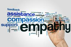 Empathy word cloud - stock photo