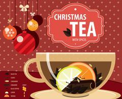 Recipe of christmas tea Stock Illustration