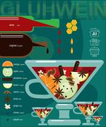 Recipe of mulled wine Stock Illustration