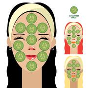 Women with facial mask of cucumber slices - stock illustration
