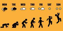 Weekly working life evolution Stock Illustration