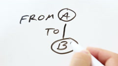 Whiteboard animation from a to b Stock Footage