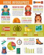 Hiking infographics set Stock Illustration