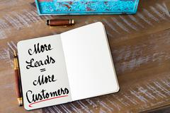Written text More Leads equal More Customers - stock photo