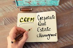 Acronym CREM as Corporate Real Estate Management - stock photo