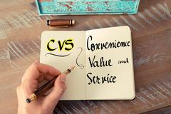 Acronym CVS as Convenience Value and Service Stock Photos