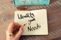 Written text Identify Your Needs Stock Photos