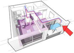 Apartment diagram with underfloor heating and heat pump Stock Illustration