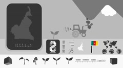 Cameroon - Agriculture - Vector Animation - black Stock Footage