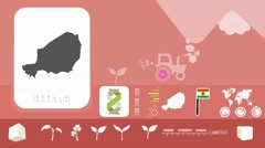 Niger - Agriculture - Vector Animation - red Stock Footage