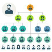 Staff hierarchy or organization structure scheme Stock Illustration