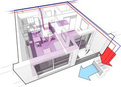 Apartment diagram with underfloor heating and heat pump - stock illustration