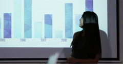 4k, An attractive young Asian female team leader presenting a financial report. Stock Footage