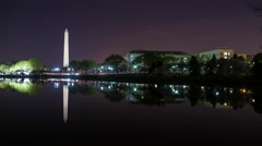 Time-lapse of Washington, DC traffic near Washington Monument and Tidal Basin - stock footage