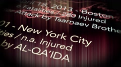 4K Map of Major Terrorist Attacks in the USA between 2000-2016 8 Stock Footage