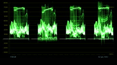 Luminance RGB parade signal analysis on a waveform Monitor oscilloscope - stock footage