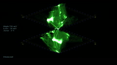 Diamond video signal analysis on a waveform Monitor oscilloscope - stock footage