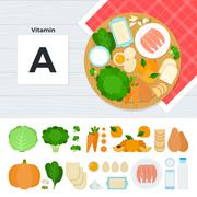 Products vitamin A - stock illustration