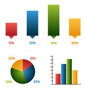 Set of 3 different graphs (charts) with the same data and colors - stock illustration