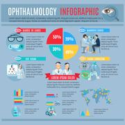 Ophthalmology Oculist Flat Infographic Poster Stock Illustration