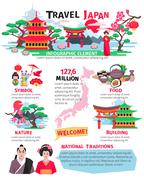 Japanese Culture Infographic Elements Poster - stock illustration
