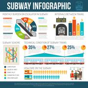 Stock Illustration of Underground Infographics Poster