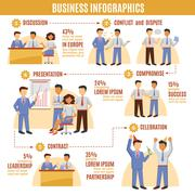 Business infographics set - stock illustration