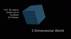 Visualization of Multiple Dimensions - stock footage