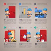 Fireproof Door Production Step by Step - stock illustration