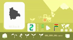 Bolivia - Agriculture - Vector Animation - yellow - stock footage