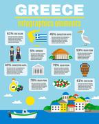 Greece Infographics Elements - stock illustration
