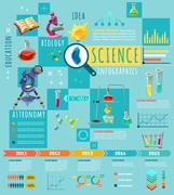 Scientific Research Flat Iinfographic Poster Stock Illustration