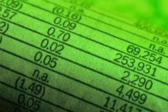 Numbers on a spreadsheet Stock Photos