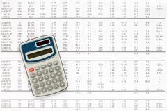 Calculator on financial statement. - stock photo