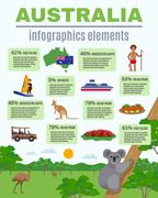 Australia Infographics Elements - stock illustration