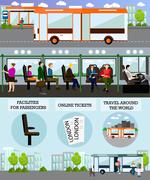 Bus travel passengers concept vector banner. People in Bus. Public transport Stock Illustration