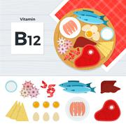 Products with vitamin B12 - stock illustration