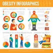 Obesity Concept Infographic Stock Illustration
