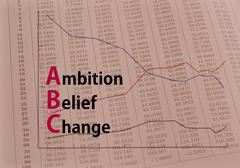 Acronym ABC - Ambition, Belief, Change Stock Illustration