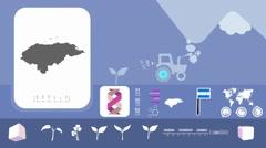 Honduras  - Agriculture - Vector Animation - blue Stock Footage