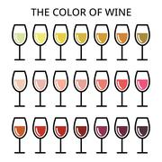 The color of wine - different shade of white, rose and red wine icons set Stock Illustration