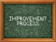 Improvement Process - Hand Drawn on Green Chalkboard - stock illustration