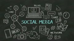 Handwriting concept of 'Social media' at chalkboard. 2 Stock Footage