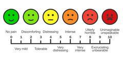 Pain scale chart horizontal Stock Illustration