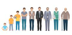 All Age Generation Men Set Stock Illustration