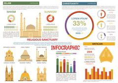 Islam and christianity religions flat infographic - stock illustration
