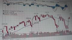 Stock market chart analysis on screen - stock footage