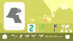 Kuwait - Agriculture - Vector Animation - yellow - stock footage