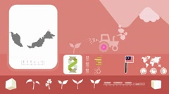 Malaysia - Agriculture - Vector Animation - red - stock footage